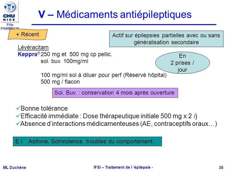 Pôle PHARMACIE ML Duchène IFSI – Traitement de l épilepsie - 35 Lévéracitam Keppra ® 250 mg et 500 mg cp pellic. sol. buv. 100mg/ml 100 mg/ml sol à di
