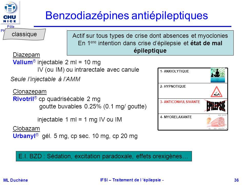 Pôle PHARMACIE ML Duchène IFSI – Traitement de l épilepsie - 36 Benzodiazépines antiépileptiques Diazepam Valium ® injectable 2 ml = 10 mg IV (ou IM)