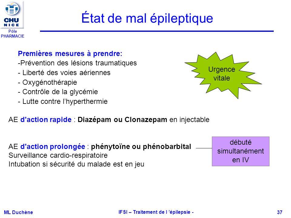 Pôle PHARMACIE ML Duchène IFSI – Traitement de l épilepsie - 37 État de mal épileptique AE d'action prolongée : phénytoïne ou phénobarbital Surveillan