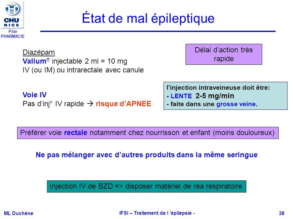 Pôle PHARMACIE ML Duchène IFSI – Traitement de l épilepsie - 38 Ne pas mélanger avec dautres produits dans la même seringue Diazépam Valium ® injectab