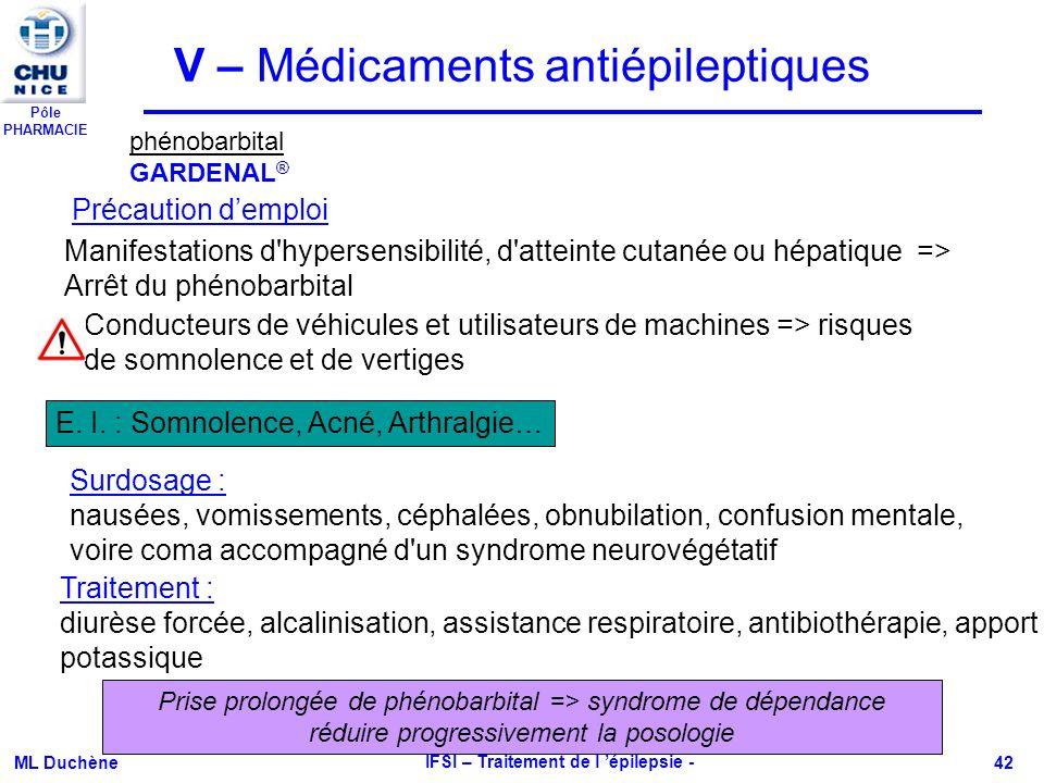 Pôle PHARMACIE ML Duchène IFSI – Traitement de l épilepsie - 42 Manifestations d'hypersensibilité, d'atteinte cutanée ou hépatique => Arrêt du phénoba