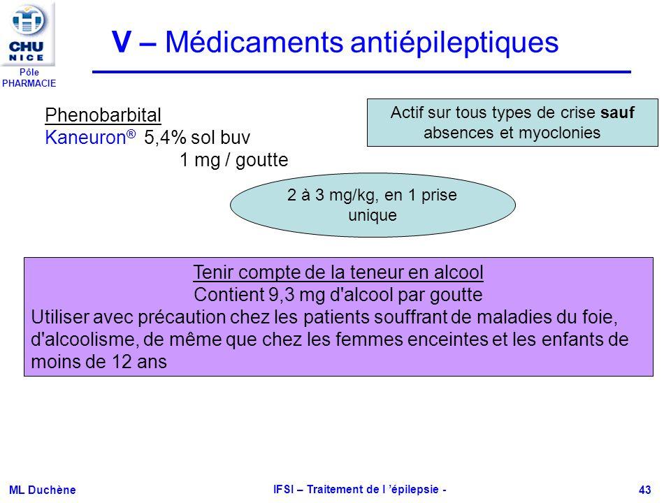 Pôle PHARMACIE ML Duchène IFSI – Traitement de l épilepsie - 43 Phenobarbital Kaneuron ® 5,4% sol buv 1 mg / goutte Actif sur tous types de crise sauf