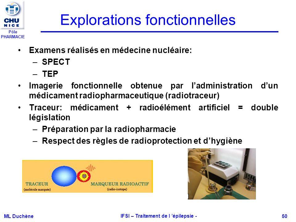 Pôle PHARMACIE ML Duchène IFSI – Traitement de l épilepsie - 50 Explorations fonctionnelles Examens réalisés en médecine nucléaire: –SPECT –TEP Imager