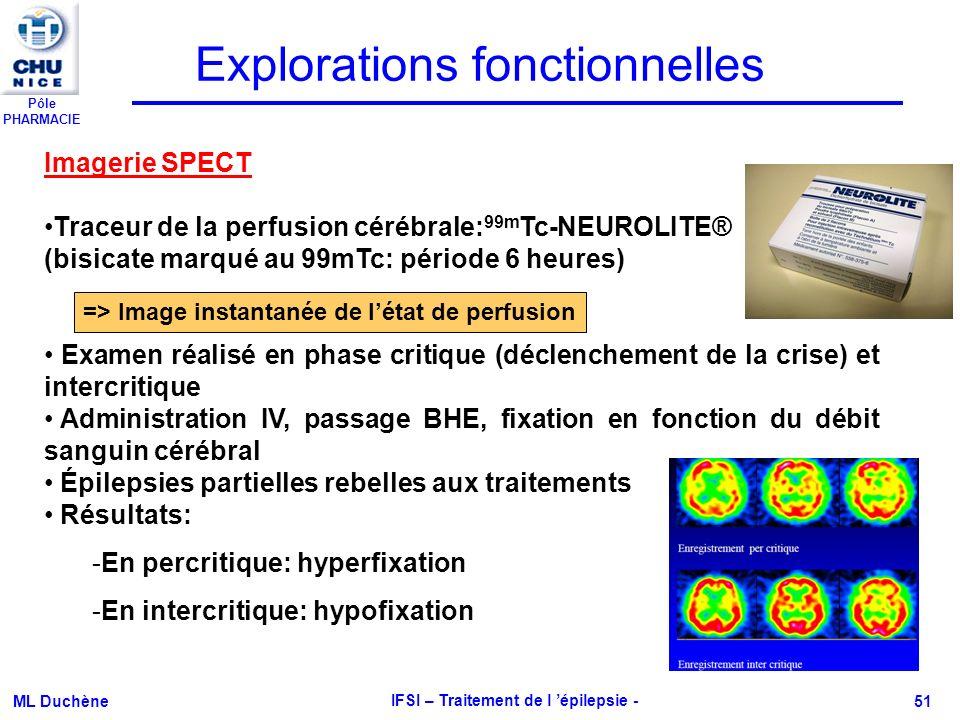 Pôle PHARMACIE ML Duchène IFSI – Traitement de l épilepsie - 51 Explorations fonctionnelles Imagerie SPECT Traceur de la perfusion cérébrale: 99m Tc-N