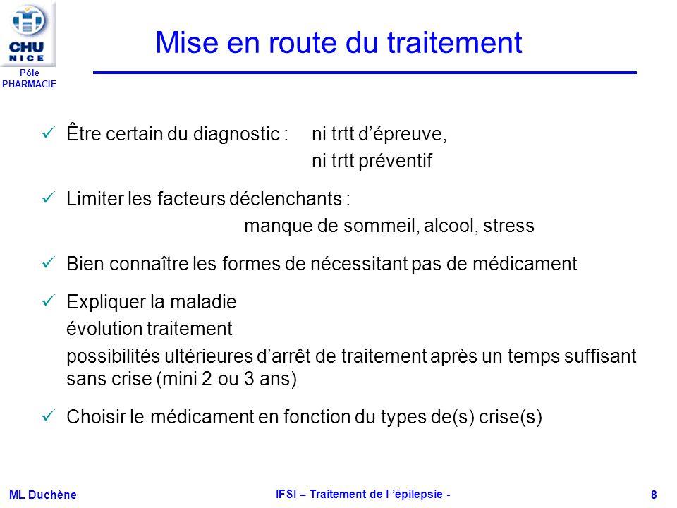 Pôle PHARMACIE ML Duchène IFSI – Traitement de l épilepsie - 8 Mise en route du traitement Être certain du diagnostic :ni trtt dépreuve, ni trtt préve