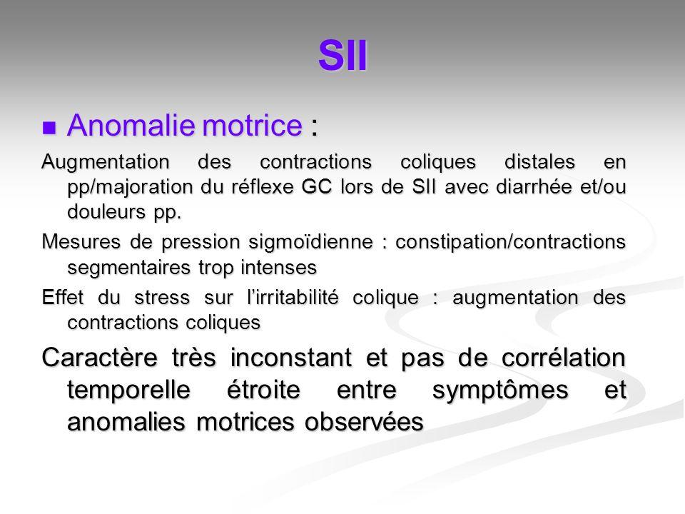SII Anomalie de la sensibilité viscérale : Anomalie de la sensibilité viscérale : La prévalence de lhypersensibilité viscérale (HV), évaluée lors de distensions rectales ou coliques est de 60 à 90 % La prévalence de lhypersensibilité viscérale (HV), évaluée lors de distensions rectales ou coliques est de 60 à 90 % LHV est définie par un seuil de douleur ou dinconfort abaissé lors de stimuli nociceptifs ou non : distensions rectales ou coliques (par ballonnet, idéalement par barostat électronique) LHV est définie par un seuil de douleur ou dinconfort abaissé lors de stimuli nociceptifs ou non : distensions rectales ou coliques (par ballonnet, idéalement par barostat électronique) Cette HV est plus importante en cas de SII avec diarrhée prédominante Cette HV est plus importante en cas de SII avec diarrhée prédominante Cause de cette HV .