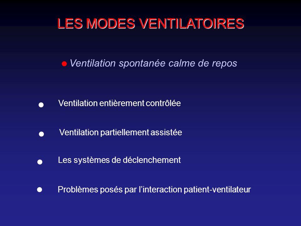 Débit ( l.min -1 ) Ventilation spontanée calme de repos EXP INSP 0 -10 0 100 Paw ( cmH 2 0 ) Ppl ( cmH 2 0 ) Ptp Il existe un pic de débit proto-inspiratoire aux alentours de 100 l.min -1 La pression à la bouche et dans les voies aériennes supérieures est proche de 0 La pression motrice ou transpulmonaire dépend de la pression négative générée dans la plèvre par la contraction des muscles inspiratoires