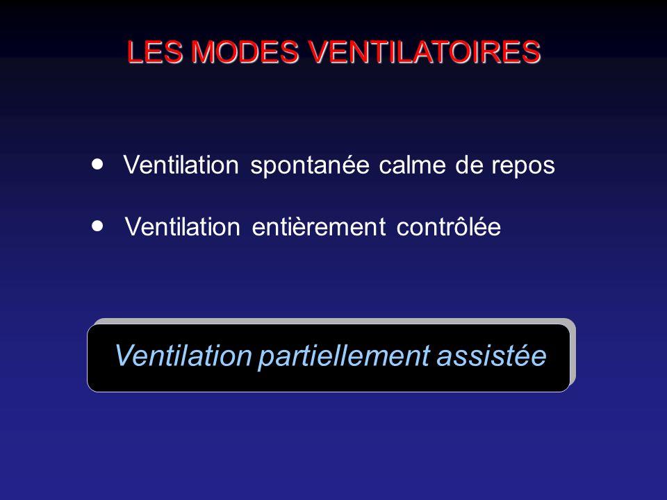 Ventilation assistée contrôlée secondes 30 20 40 20 40 20 0 0 Paw (cmH 2 0) Débit ( l.min -1 ) 10 En fin dexpiration, les valves inspiratoires et expiratoires restent fermées pour détecter leffort inspiratoire On doit régler : - le V T = 7-8 ml.kg -1 - I / I+E = 33-50 % - SD = -0.5 à -1.5 cmH 2 O - FIO 2 = 30-60 % On doit régler : - le V T = 7-8 ml.kg -1 - I / I+E = 33-50 % - SD = -0.5 à -1.5 cmH 2 O - FIO 2 = 30-60 % Quand le seuil de déclenchement (SD) est atteint, la valve inspiratoire souvre pour délivrer le V T pré-réglé «seuil de déclenchement »