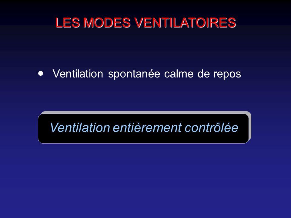 Paw (cmH 2 0) secondes 20 40 20 30 20 0 0 Débit ( l.min -1 ) 10 Ventilation spontanée calme de repos Ventilation en volume contrôlé Le débit inspiratoire généré par le ventilateur est constant A linspiration, la pression dans les voies aériennes supérieures est positive et constitue la pression motrice On doit régler : - le V T = 7-8 ml.kg -1 - la FR = 15-20 c.min -1 - I / I+E = 33-50 % - FIO 2 = 30-60 % On doit régler : - le V T = 7-8 ml.kg -1 - la FR = 15-20 c.min -1 - I / I+E = 33-50 % - FIO 2 = 30-60 %