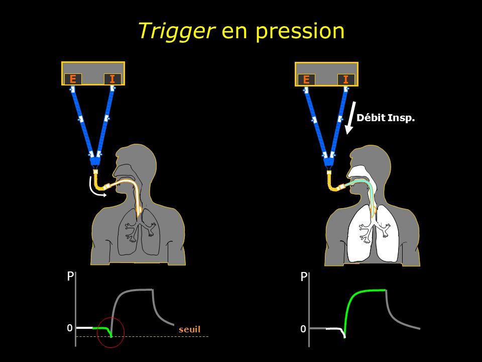 Trigger en débit ( flow-by ) pas de déclenchement EI Débit Insp.Débit Exp.