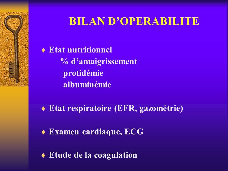 BILAN DOPERABILITE Etat nutritionnel % damaigrissement protidémie albuminémie Etat respiratoire (EFR, gazométrie) Examen cardiaque, ECG Etude de la co