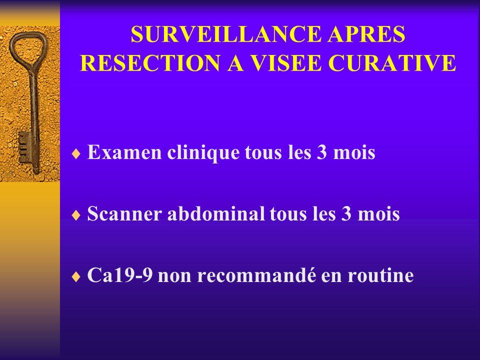 SURVEILLANCE APRES RESECTION A VISEE CURATIVE Examen clinique tous les 3 mois Scanner abdominal tous les 3 mois Ca19-9 non recommandé en routine