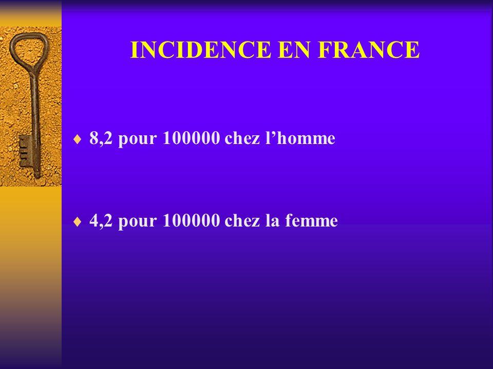 INCIDENCE EN FRANCE 8,2 pour 100000 chez lhomme 4,2 pour 100000 chez la femme
