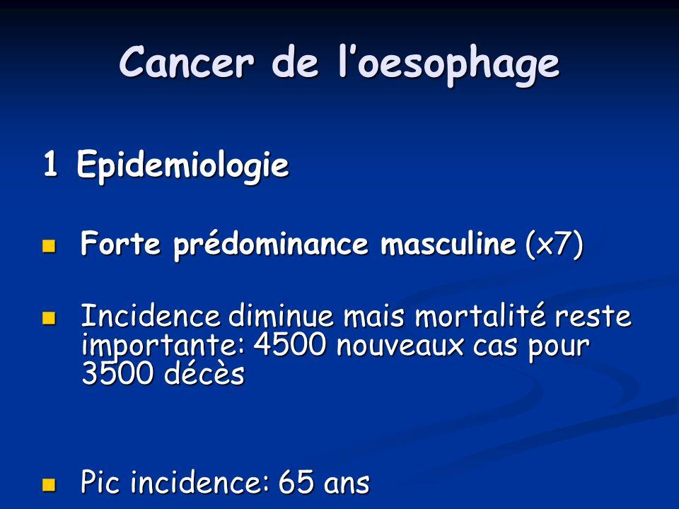 Cancer de loesophage 1 Epidemiologie Forte prédominance masculine (x7) Forte prédominance masculine (x7) Incidence diminue mais mortalité reste import