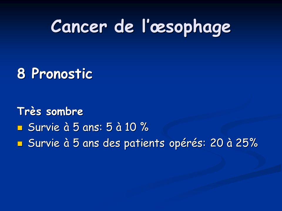Cancer de lœsophage 8 Pronostic Très sombre Survie à 5 ans: 5 à 10 % Survie à 5 ans: 5 à 10 % Survie à 5 ans des patients opérés: 20 à 25% Survie à 5