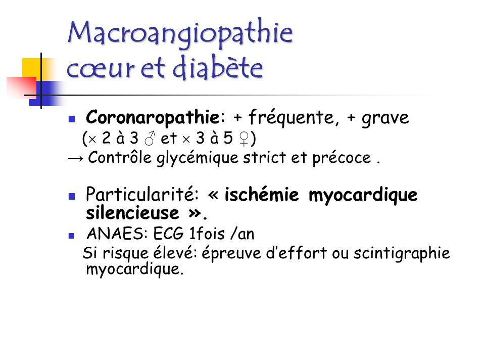 Macroangiopathie cœur et diabète Clinique : Angor asymptomatique ou douleurs atypiques Cardiomyopathie diabétique Cardiopathie ischémique Mort subite.