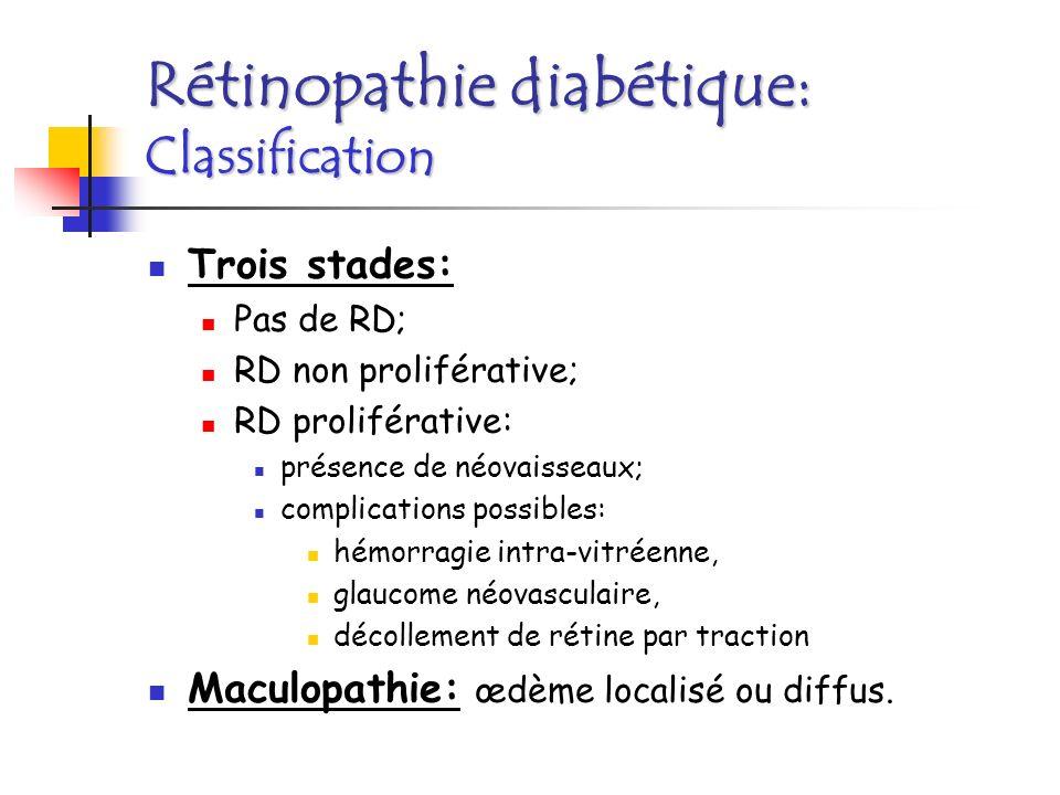 Rétinopathie diabétique: Non proliférative