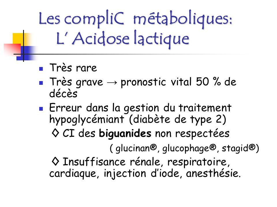 Les compliC métaboliques: L Acidose lactique Acidose métabolique marquée par hyperlactatémie… Urgence vitale, Réanimation Prévention.
