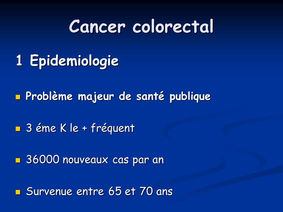 Cancer colorectal 1 Epidemiologie Problème majeur de santé publique Problème majeur de santé publique 3 éme K le + fréquent 3 éme K le + fréquent 3600