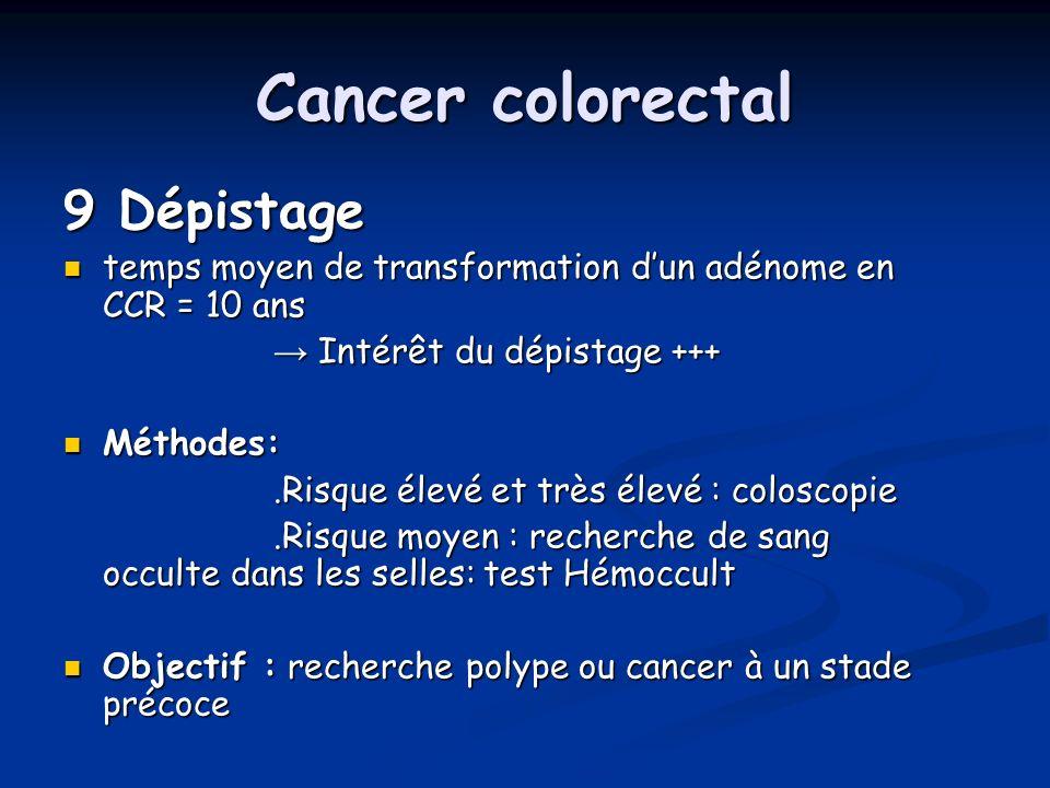 Cancer colorectal 9 Dépistage temps moyen de transformation dun adénome en CCR = 10 ans temps moyen de transformation dun adénome en CCR = 10 ans Inté