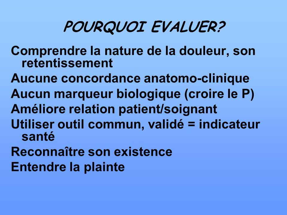 Comprendre la nature de la douleur, son retentissement Aucune concordance anatomo-clinique Aucun marqueur biologique (croire le P) Améliore relation p