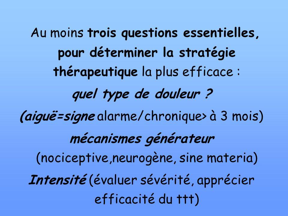 Au moins trois questions essentielles, pour déterminer la stratégie thérapeutique la plus efficace : quel type de douleur ? (aiguë=signe alarme/chroni
