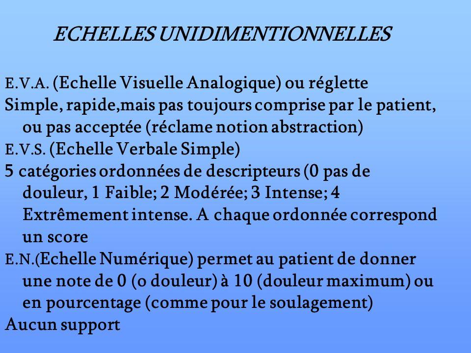 ECHELLES UNIDIMENTIONNELLES E.V.A. (Echelle Visuelle Analogique) ou réglette Simple, rapide,mais pas toujours comprise par le patient, ou pas acceptée