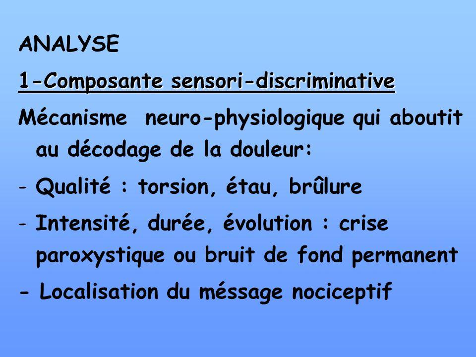 ANALYSE 1-Composante sensori-discriminative Mécanisme neuro-physiologique qui aboutit au décodage de la douleur: -Qualité : torsion, étau, brûlure -In