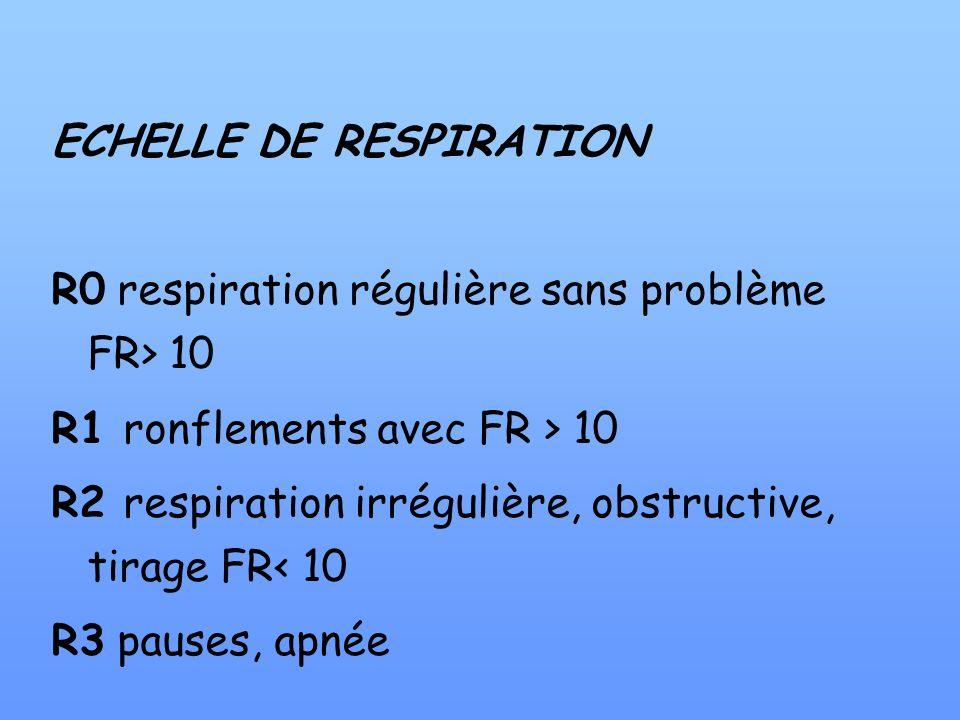 ECHELLE DE RESPIRATION R0 respiration régulière sans problème FR> 10 R1 ronflements avec FR > 10 R2 respiration irrégulière, obstructive, tirage FR< 1
