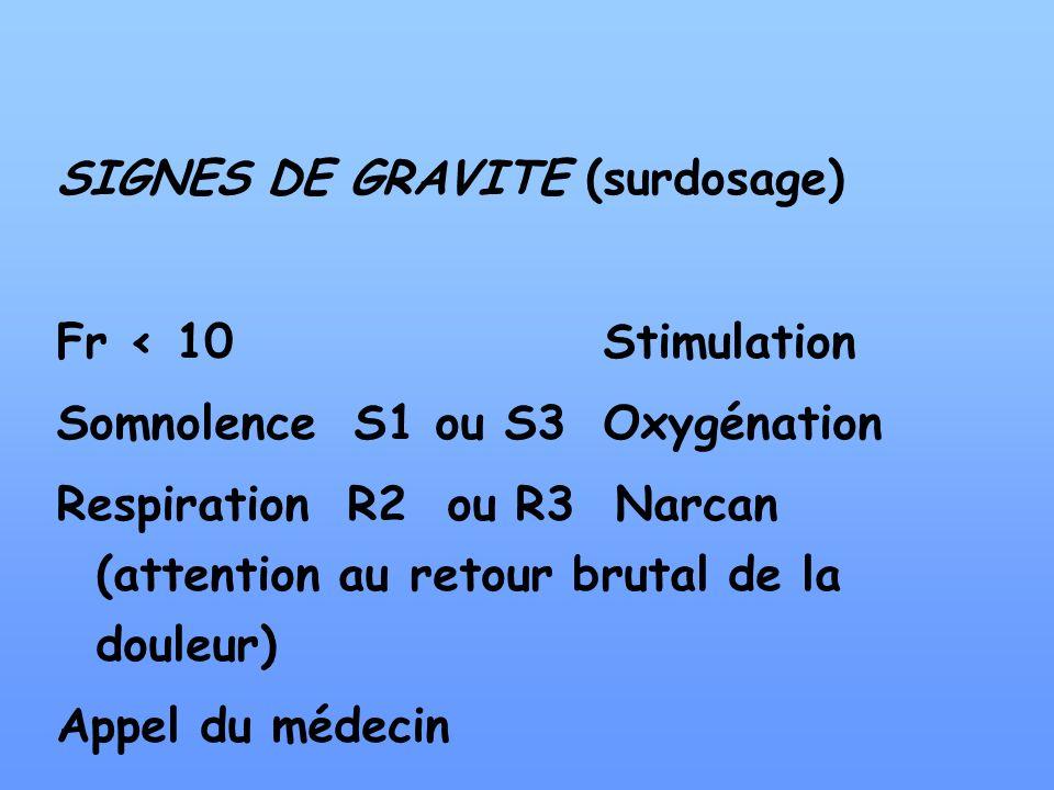 SIGNES DE GRAVITE (surdosage) Fr < 10 Stimulation Somnolence S1 ou S3 Oxygénation Respiration R2 ou R3 Narcan (attention au retour brutal de la douleu