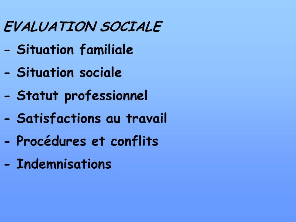 EVALUATION SOCIALE - Situation familiale - Situation sociale - Statut professionnel - Satisfactions au travail - Procédures et conflits - Indemnisatio