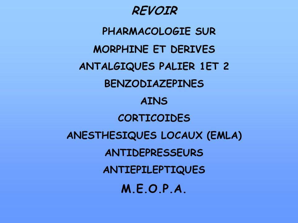 REVOIR PHARMACOLOGIE SUR MORPHINE ET DERIVES ANTALGIQUES PALIER 1ET 2 BENZODIAZEPINES AINS CORTICOIDES ANESTHESIQUES LOCAUX (EMLA) ANTIDEPRESSEURS ANT