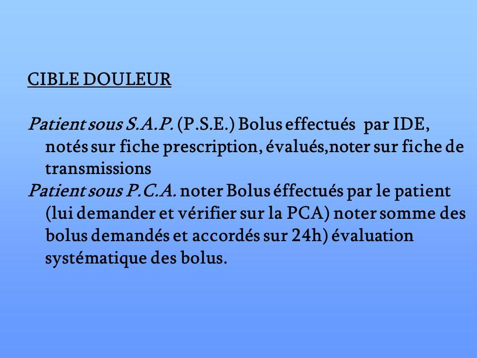 CIBLE DOULEUR Patient sous S.A.P. (P.S.E.) Bolus effectués par IDE, notés sur fiche prescription, évalués,noter sur fiche de transmissions Patient sou