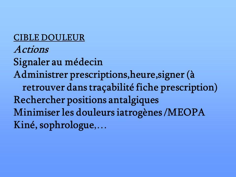 CIBLE DOULEUR Actions Signaler au médecin Administrer prescriptions,heure,signer (à retrouver dans traçabilité fiche prescription) Rechercher position