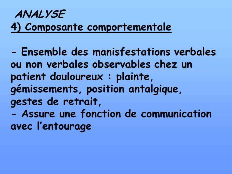 ANALYSE 4) Composante comportementale - Ensemble des manisfestations verbales ou non verbales observables chez un patient douloureux : plainte, gémiss
