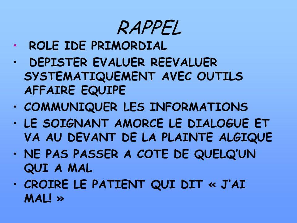 RAPPEL ROLE IDE PRIMORDIAL DEPISTER EVALUER REEVALUER SYSTEMATIQUEMENT AVEC OUTILS AFFAIRE EQUIPE COMMUNIQUER LES INFORMATIONS LE SOIGNANT AMORCE LE D