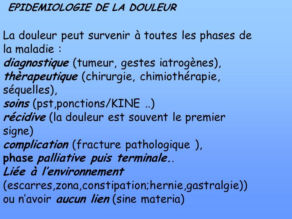 EPIDEMIOLOGIE DE LA DOULEUR La douleur peut survenir à toutes les phases de la maladie : diagnostique (tumeur, gestes iatrogènes), thèrapeutique (chir
