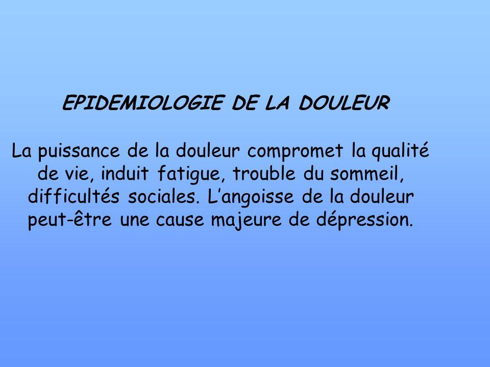 EPIDEMIOLOGIE DE LA DOULEUR La puissance de la douleur compromet la qualité de vie, induit fatigue, trouble du sommeil, difficultés sociales. Langoiss