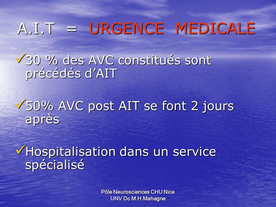 Pôle Neurosciences CHU Nice UNV Dc M.H.Mahagne A.I.T = URGENCE MEDICALE 30 % des AVC constitués sont précédés dAIT 30 % des AVC constitués sont précéd