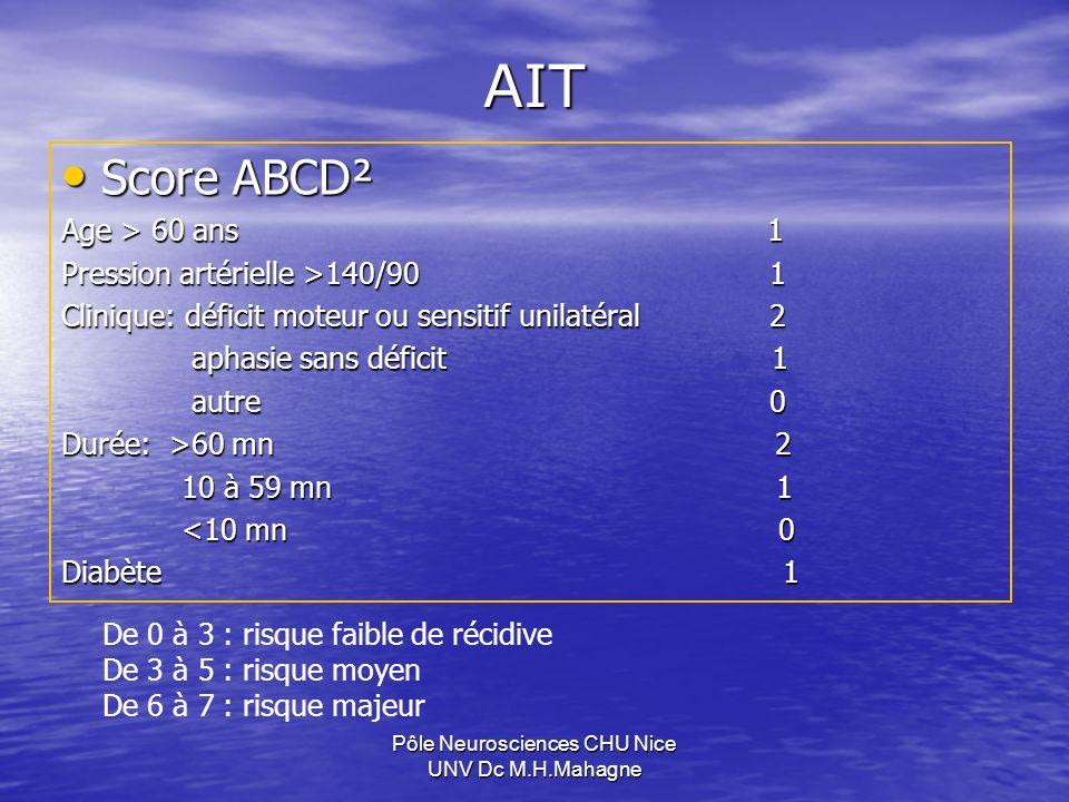 AIT Score ABCD² Score ABCD² Age > 60 ans 1 Pression artérielle >140/90 1 Clinique: déficit moteur ou sensitif unilatéral 2 aphasie sans déficit 1 apha
