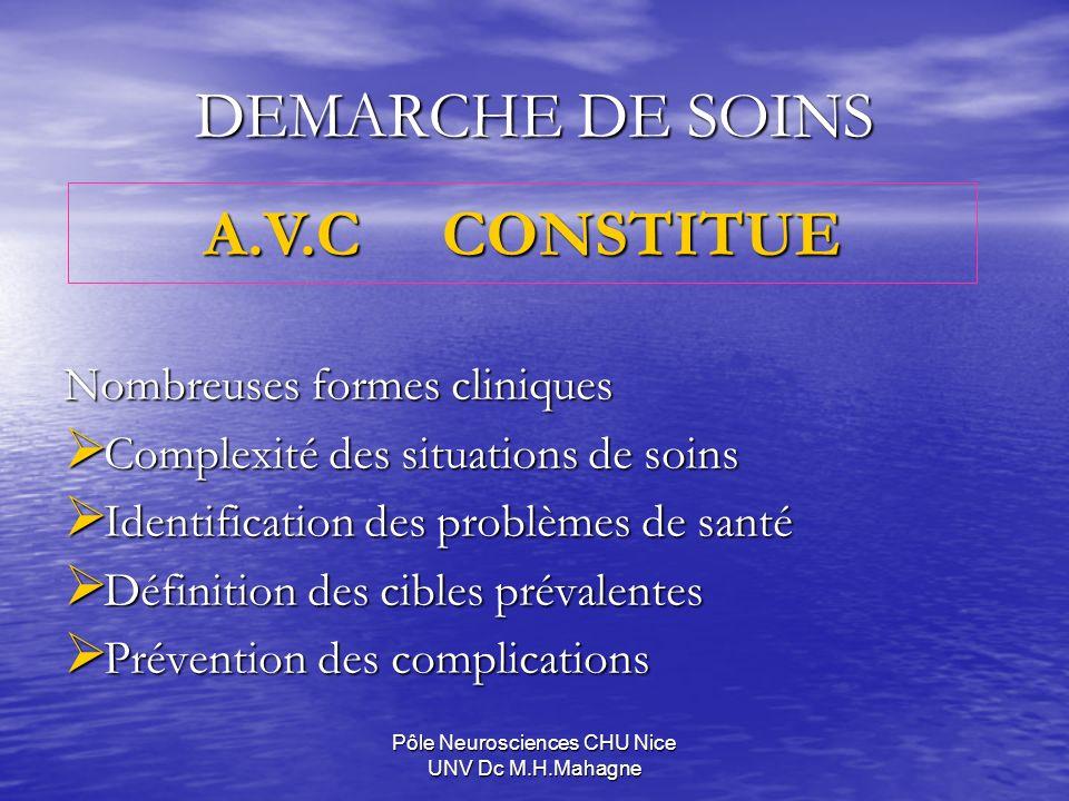 Pôle Neurosciences CHU Nice UNV Dc M.H.Mahagne DEMARCHE DE SOINS Nombreuses formes cliniques Complexité des situations de soins Complexité des situati