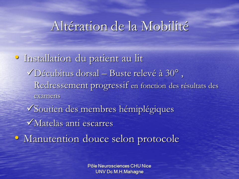 Pôle Neurosciences CHU Nice UNV Dc M.H.Mahagne Altération de la Mobilité Installation du patient au lit Installation du patient au lit Décubitus dorsa