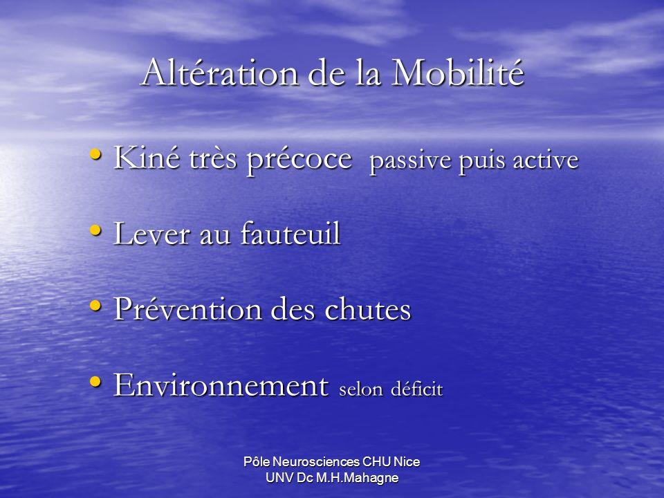 Kiné très précoce passive puis active Kiné très précoce passive puis active Lever au fauteuil Lever au fauteuil Prévention des chutes Prévention des c