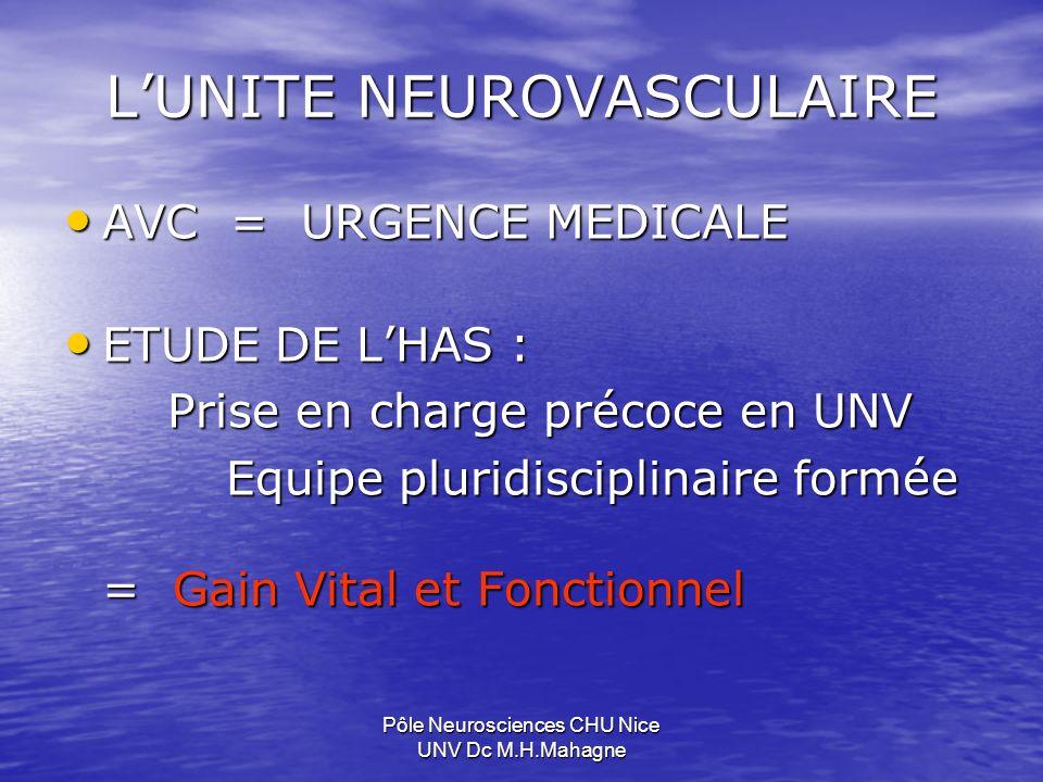 LUNITE NEUROVASCULAIRE AVC = URGENCE MEDICALE AVC = URGENCE MEDICALE ETUDE DE LHAS : ETUDE DE LHAS : Prise en charge précoce en UNV Equipe pluridiscip