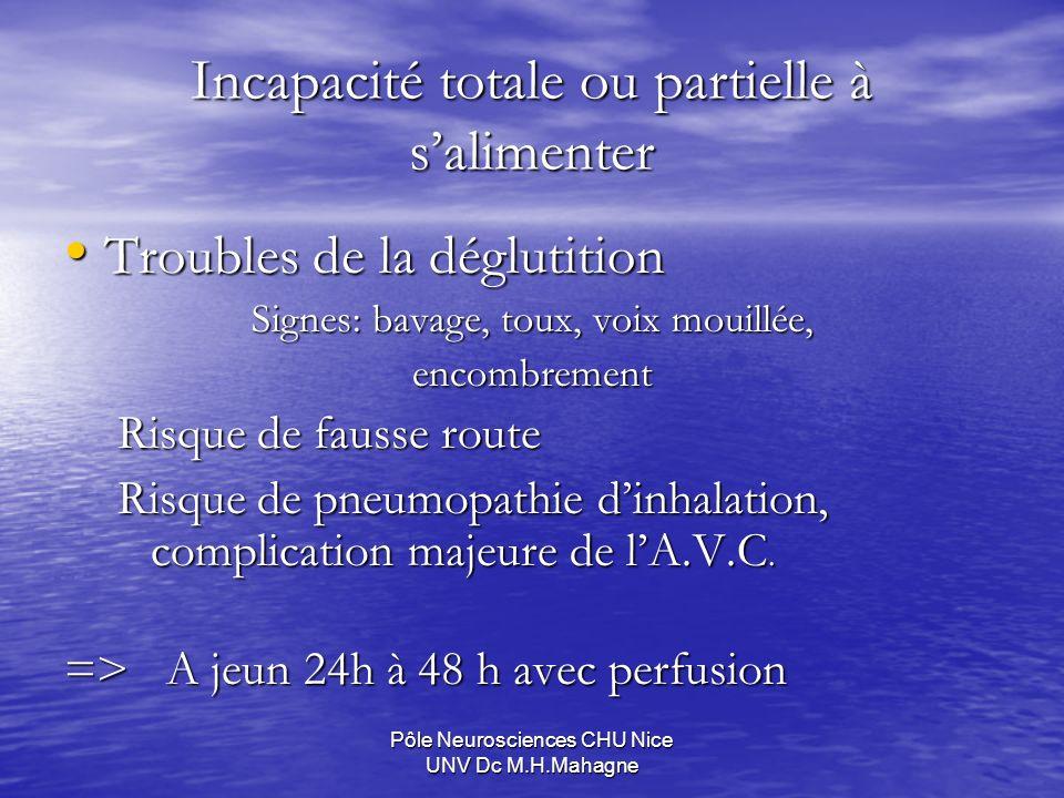 Pôle Neurosciences CHU Nice UNV Dc M.H.Mahagne Incapacité totale ou partielle à salimenter Troubles de la déglutition Troubles de la déglutition Signe