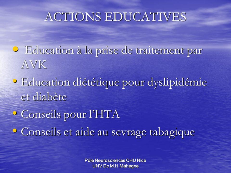 Pôle Neurosciences CHU Nice UNV Dc M.H.Mahagne ACTIONS EDUCATIVES Education à la prise de traitement par AVK Education à la prise de traitement par AV