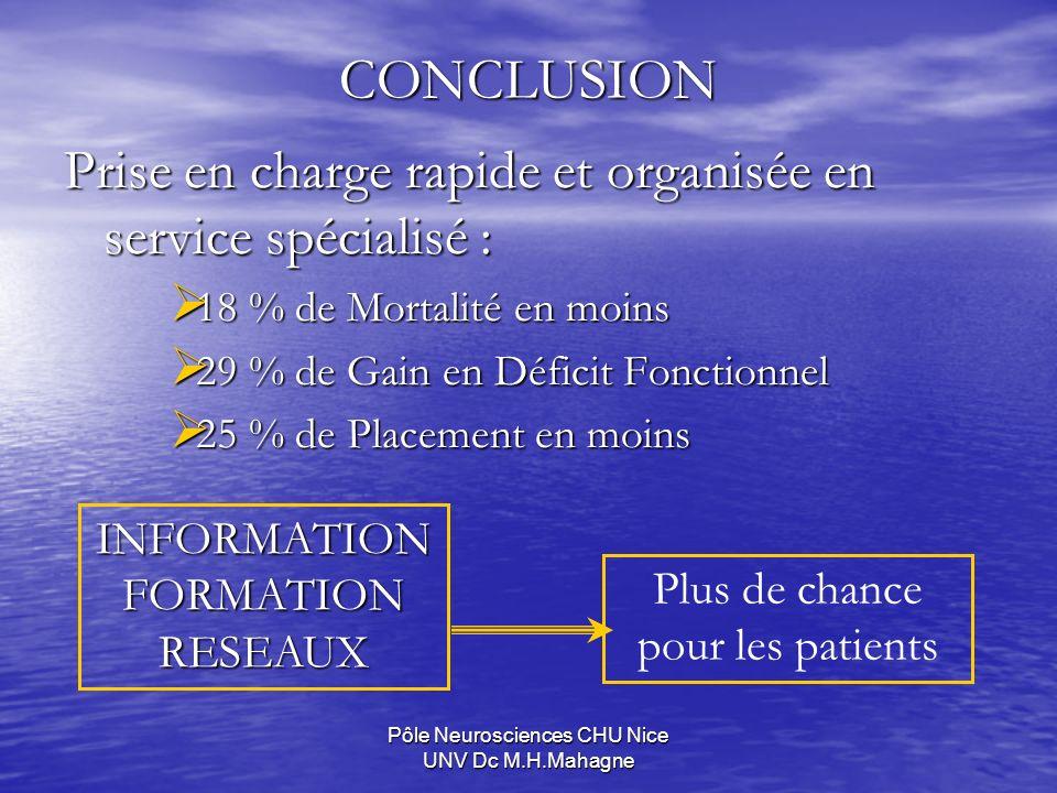 Pôle Neurosciences CHU Nice UNV Dc M.H.Mahagne CONCLUSION Prise en charge rapide et organisée en service spécialisé : 18 % de Mortalité en moins 18 %