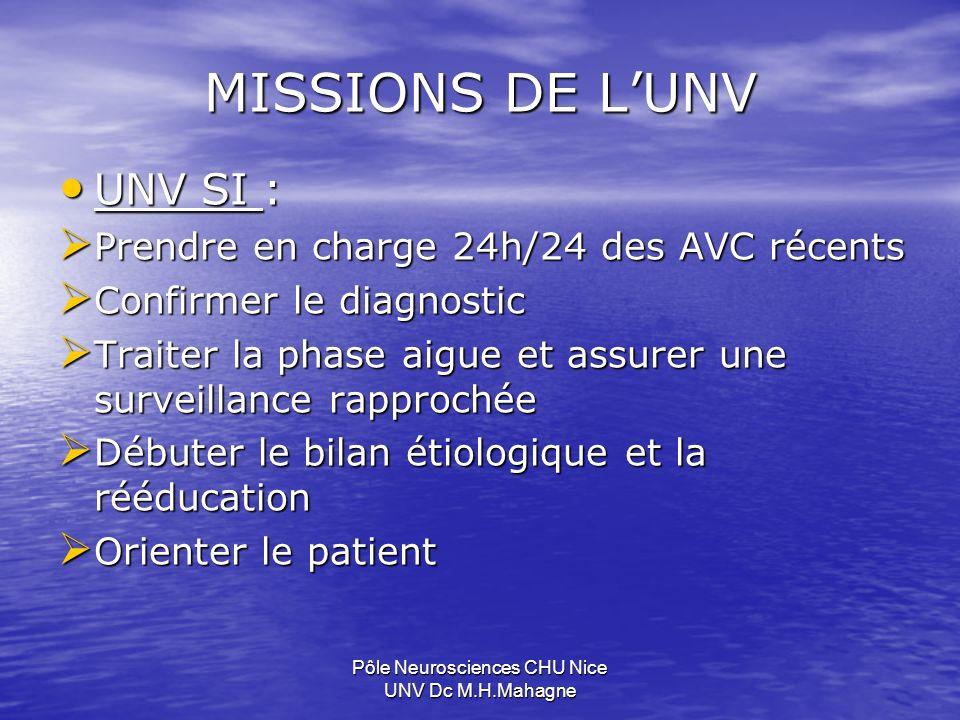 MISSIONS DE LUNV UNV SI : UNV SI : Prendre en charge 24h/24 des AVC récents Prendre en charge 24h/24 des AVC récents Confirmer le diagnostic Confirmer