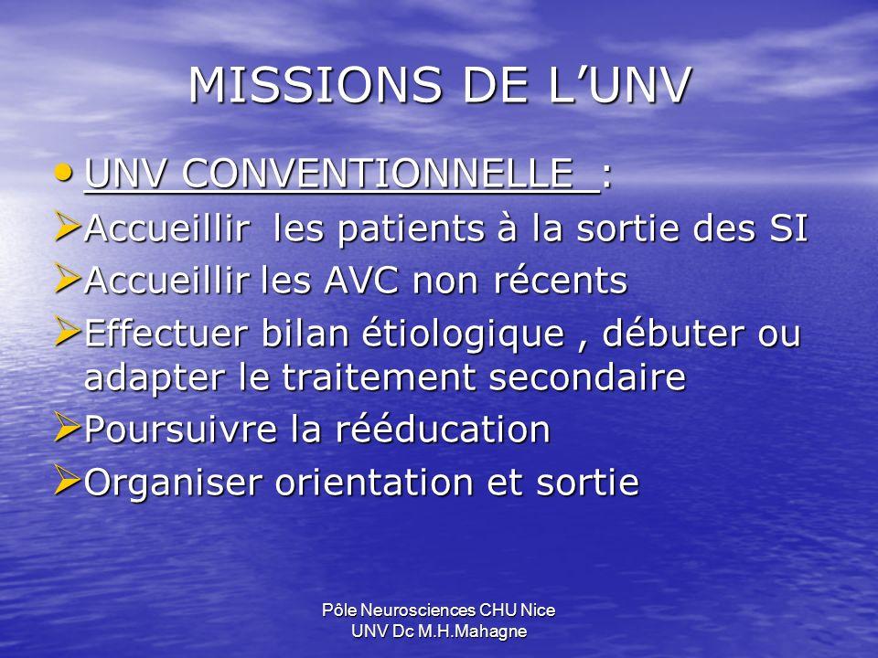 MISSIONS DE LUNV UNV CONVENTIONNELLE : UNV CONVENTIONNELLE : Accueillir les patients à la sortie des SI Accueillir les patients à la sortie des SI Acc