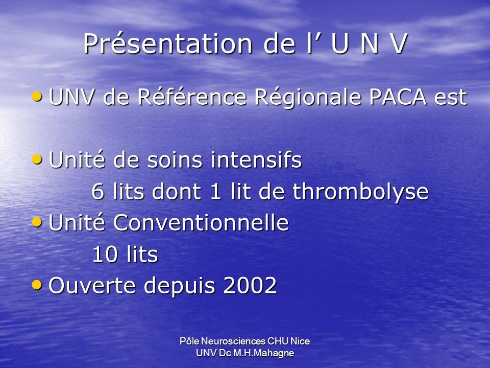 Présentation de l U N V UNV de Référence Régionale PACA est UNV de Référence Régionale PACA est Unité de soins intensifs Unité de soins intensifs 6 li